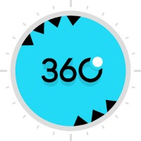 360 Degree Online Game